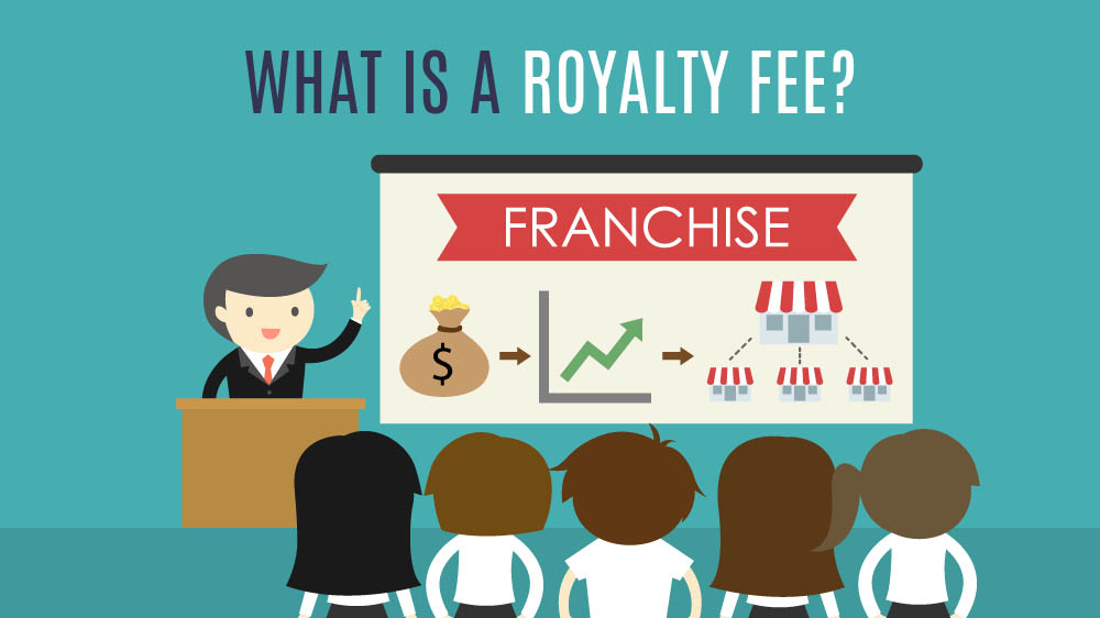 royalties fees